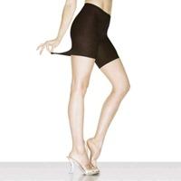 Articles: Panties
